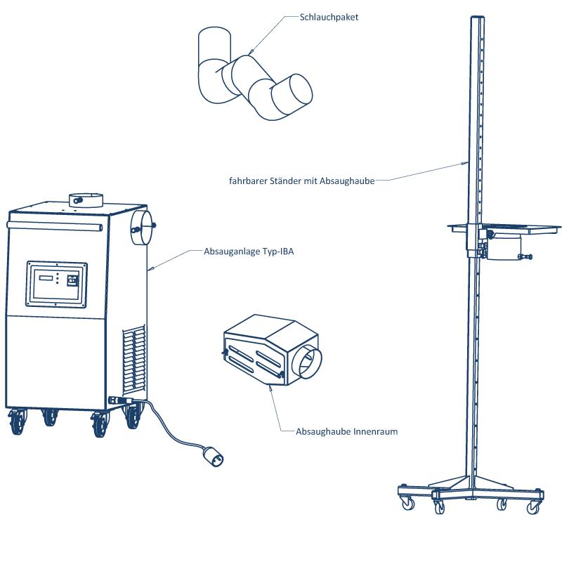 Lieferumfang Benzolabsaugung IBA | ULMATEC GmbH